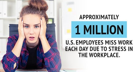 U.S. Employees miss work each day due to stress in workplace