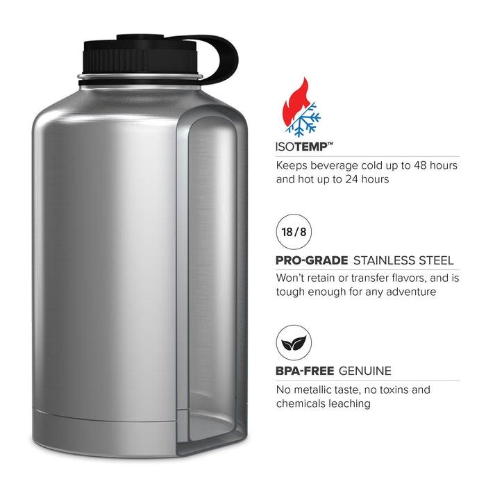 64 Ounce Stainless Steel Water Bottle, Sports Bottle, with Double Wall, GEO