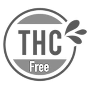 Image of Truly THC Free