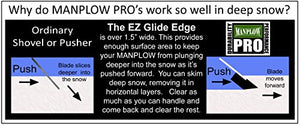 Manplow PRO32 PRO Snow Pusher, 32""