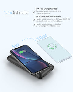 Factory Six in One AC plug Wireless fast Charger Power Bank 10,000 mAH PD18W 5.1A quick charger support  PD 3.0, QC 3.0,Heloideo PB163ACW-B