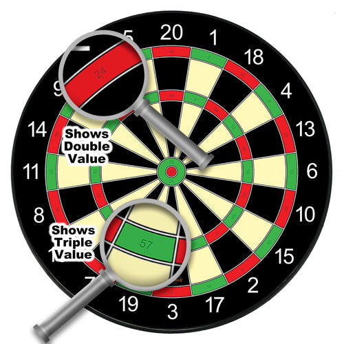Funsparks Dartboard shows values for double and treble value