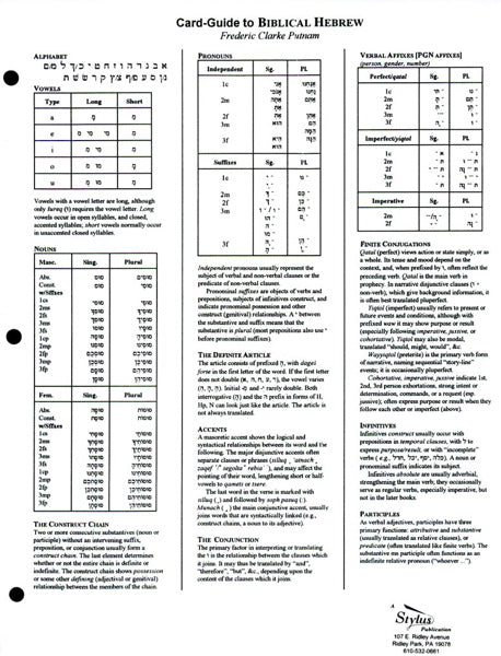 Card-Guide to Biblical Hebrew