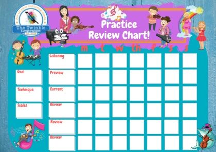 Practice Review Chart