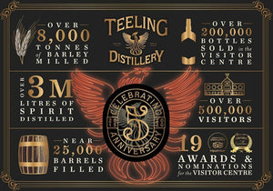 Teeling Irish Whiskey Virtual Tasting - Hosted by Robert Caldwell 18th October