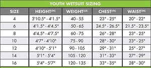 lemorecn-young-wetsuit-size-chart