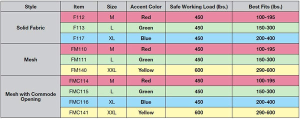 Lumex Full Body Slings for Patient Lifts - All Size Mesh or Solid Fabrics Size Guide
