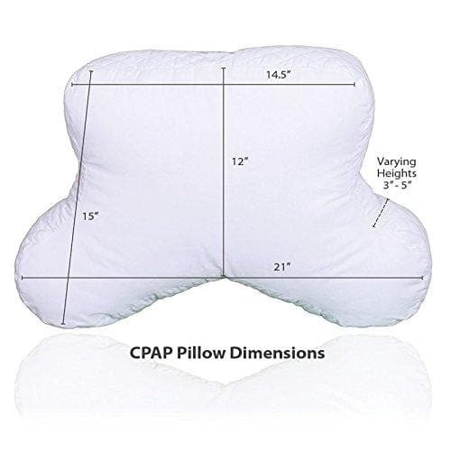 Core Products Side Sleeping Deluxe Comfort Fiber CPAP Pillows - Senior.com Pillows