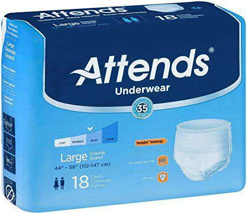 Attends Protective Underwear with DermaDry Technology for Adult Incontinence Care - Case