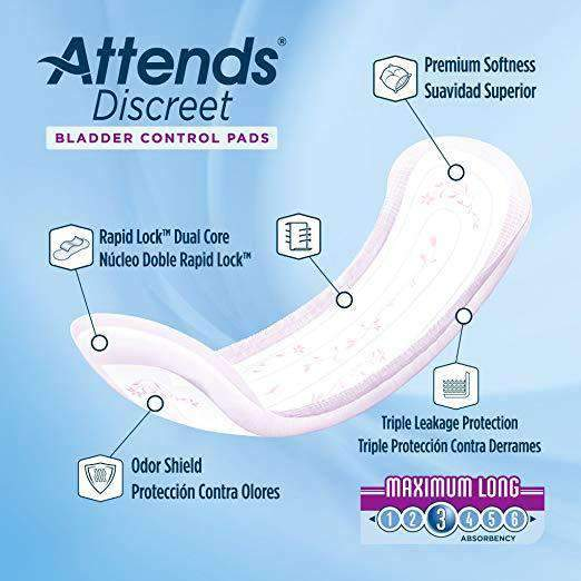 Attends Discreet Incontinence Care Women's Bladder Control Pads with Advanced DermaDry Technology - Senior.com Incontinence