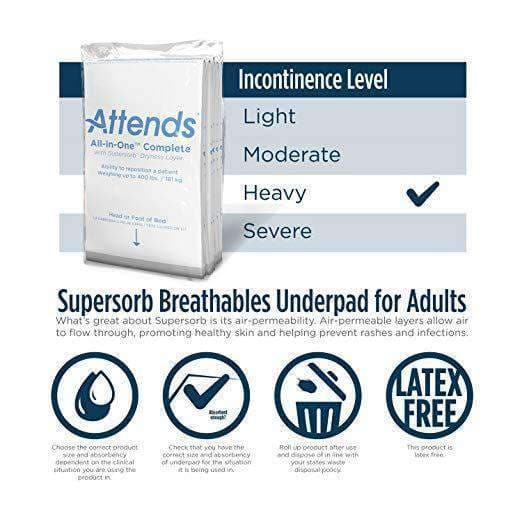 Attends Supersorb Advanced Premium Underpads with Dry-Lock Technology - Senior.com Incontinence