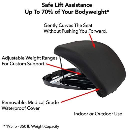 Carex Uplift Premium Seat Assist Plus With Memory Foam - Chair Lift And Sofa Stand Assist - Up To 350lbs - Senior.com Stand Assist Aids