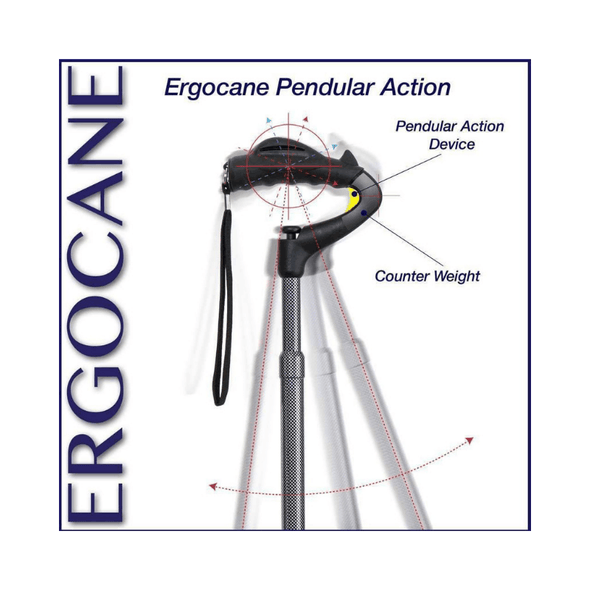 Ergoactives Ergocanes – Fully-Adjustable Ergonomic Canes As Seen On TV - Senior.com Canes