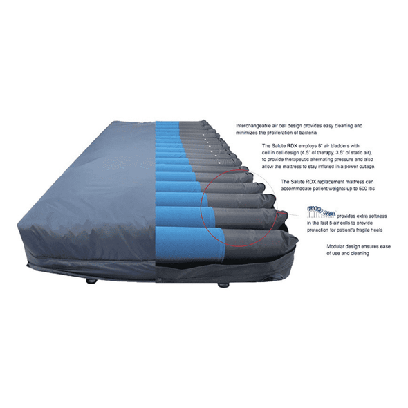 Prius Salute RDX Micro LAL Alternating Pressure Mattress System - Senior.com Support Surfaces