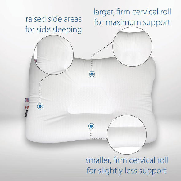 Core Products Tri-Core Comfort Zone Pillow - Senior.com Pillows