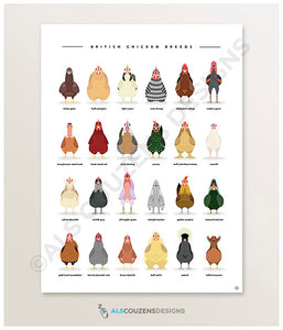 Chicken breeds print