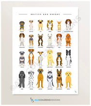 Load image into Gallery viewer, Dog breeds UK art print