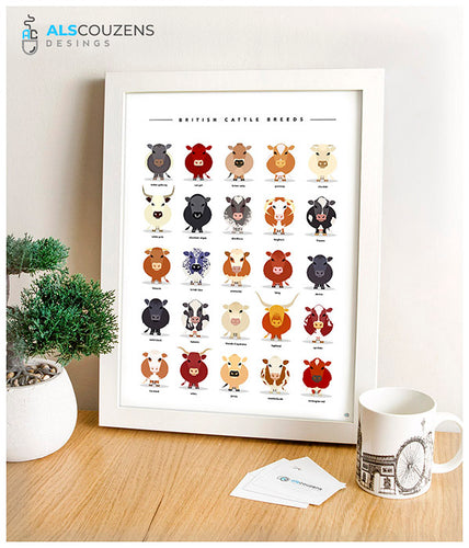 Cow breeds poster