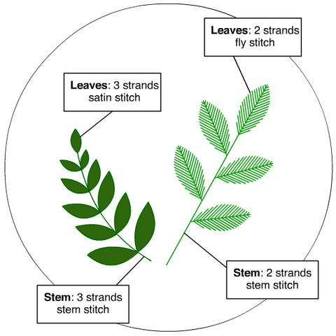Stitching diagram for modern leaf hoop art pattern
