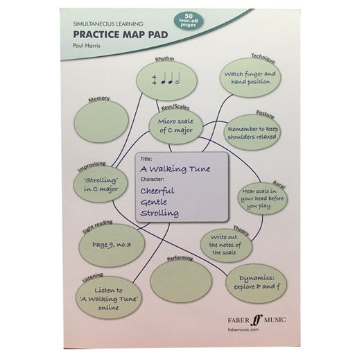 Paul Harris Simultaneous Learning Practice Map