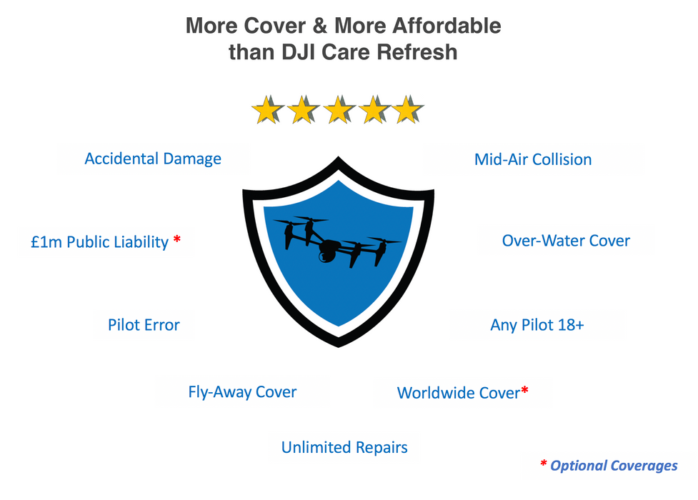 DJI Mavic Air (Arctic White) Hobby Drone Insurance - Annual Cover - FlyIcarus Drone Insurance