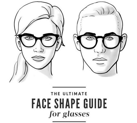 The Ultimate Face Shape Guide