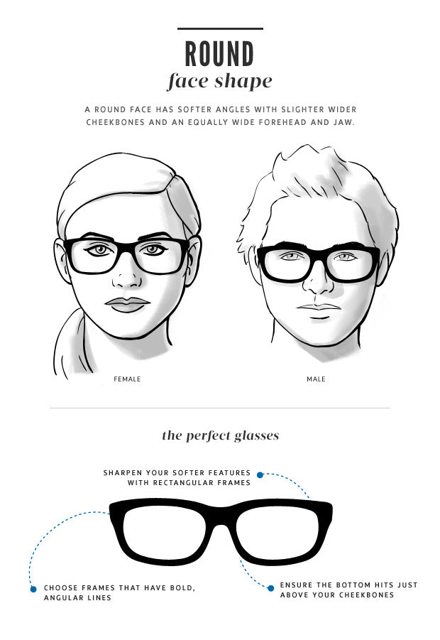 Round Face Shape fitting glasses