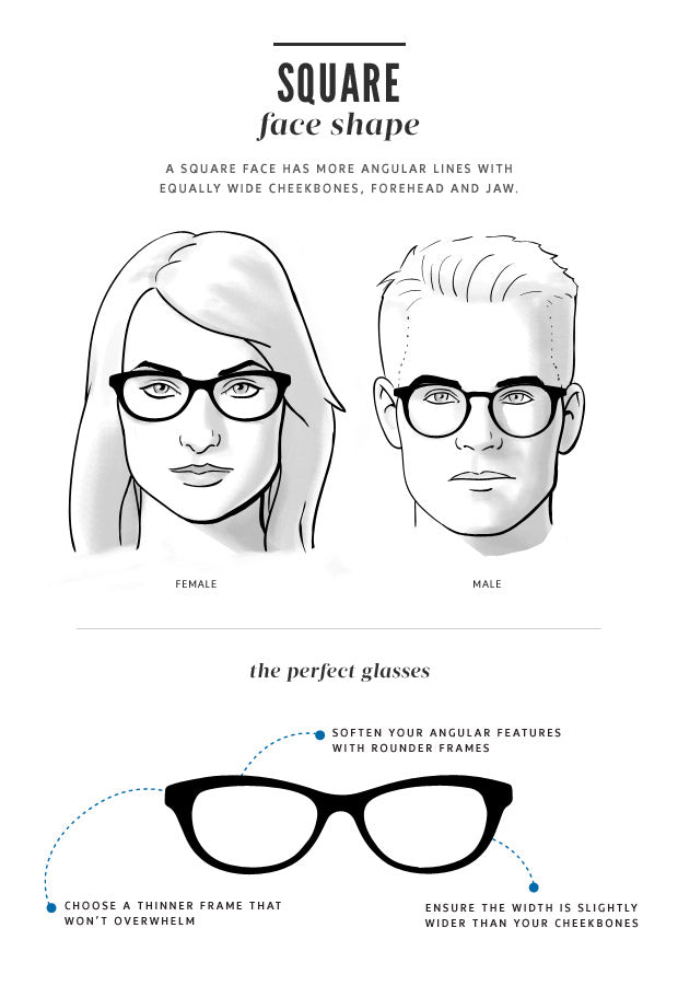 Square Face Shape fitting glasses guide
