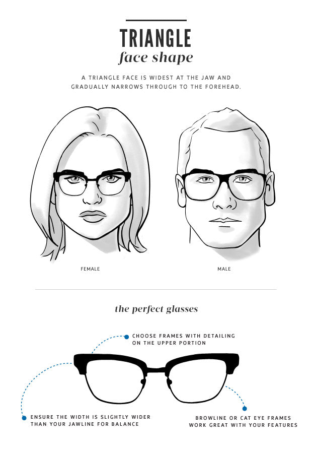 Triangle Face Shape Glasses fitting guide