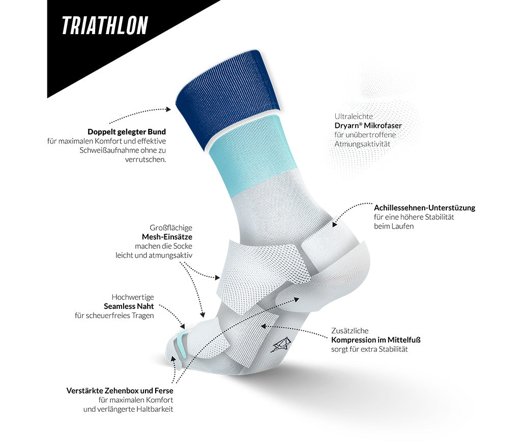 Incylence Socken features triathlon