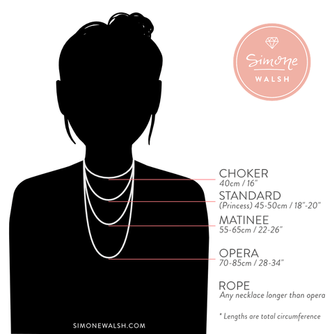 Necklace length sizing chart.