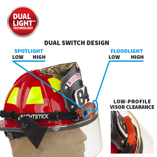 Nightstick DICATA Intrinsically Safe Low-Profile Dual-Light Headlamp