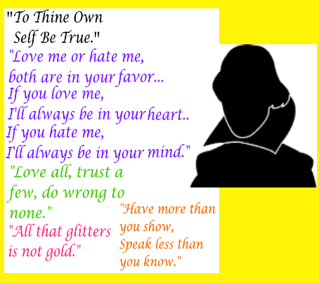 Shakespeare Quotes and Silhouette