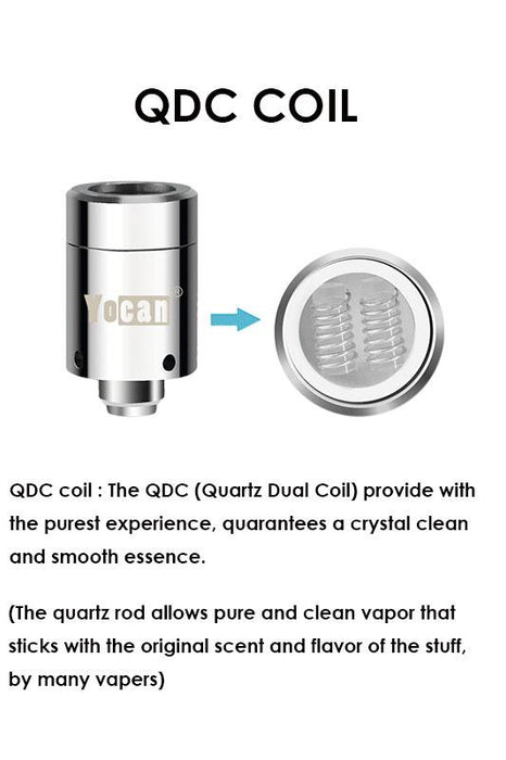 Yocan Loaded Quartz coil - Bong outlet Canada