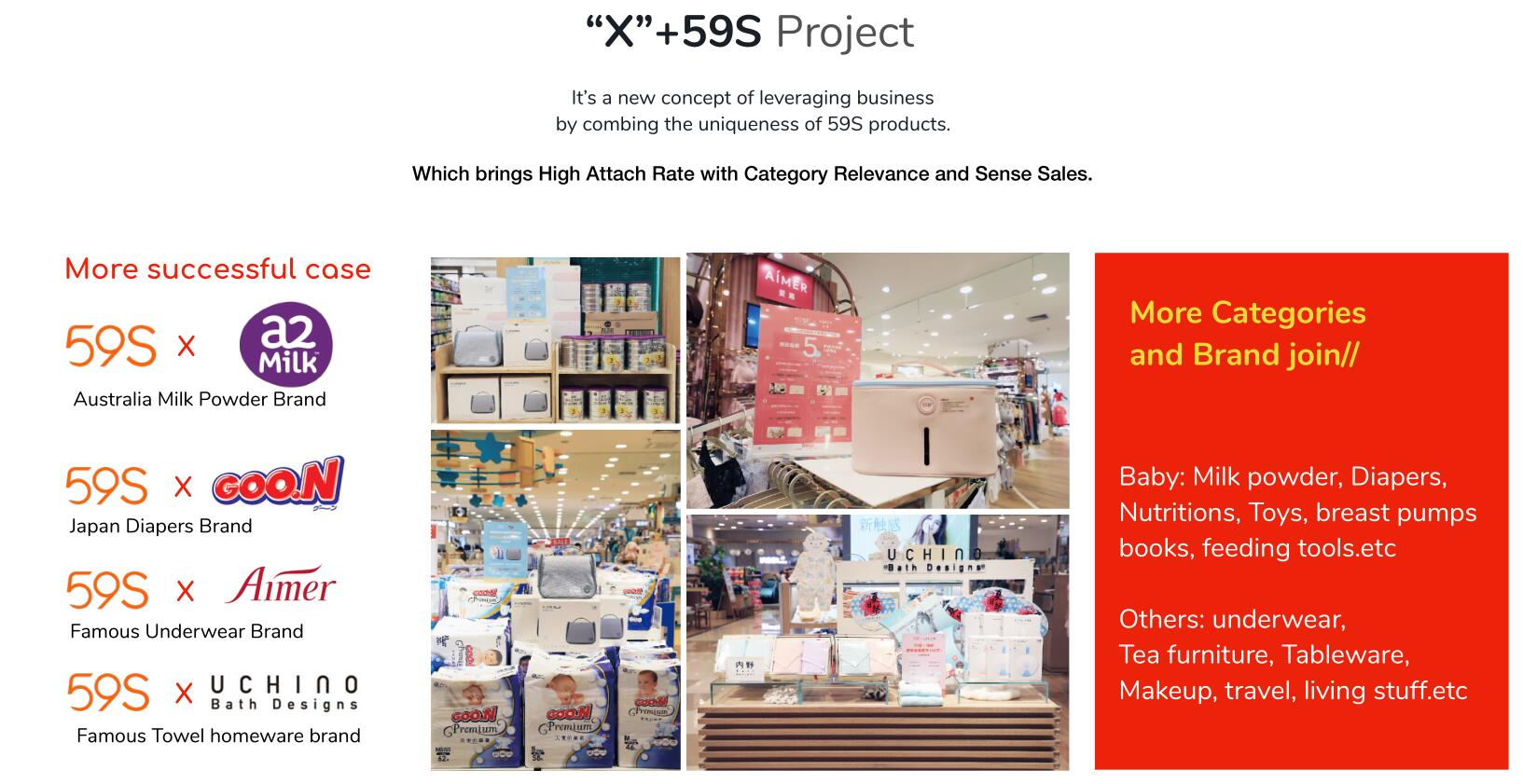 59S Partnership X+ project