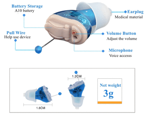 Neuvo Hearing Aids