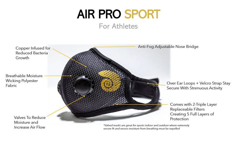 Sport Mask for Professional Athletes. Key Points for Copper infused Mesh Mask