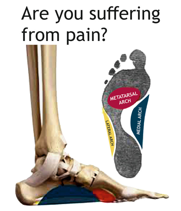 Are you suffering from foot pain?