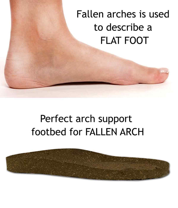 How to prevent fallen arch and what is the right footwear for it?