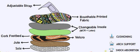 Supportive Footwear by CMM to Reduce the Risk of Falling During Pregnancy