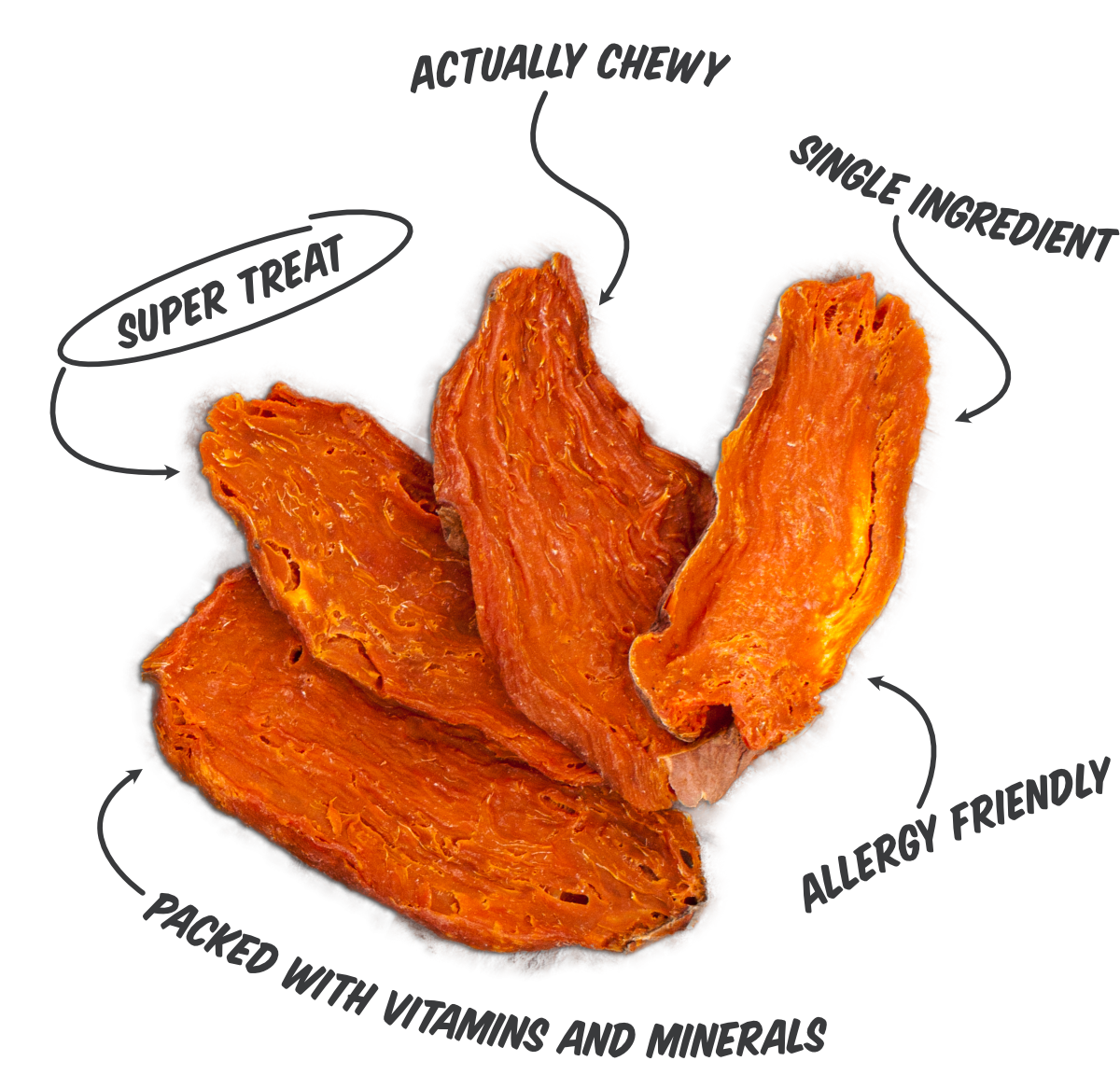 Kahoots sweet potato with features