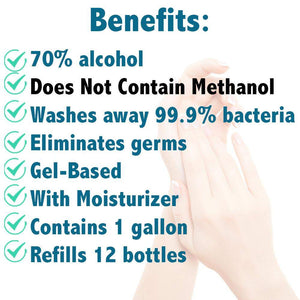 Hand Sanitizer 1 Gallon Antibacterial Gel 70% Alcohol