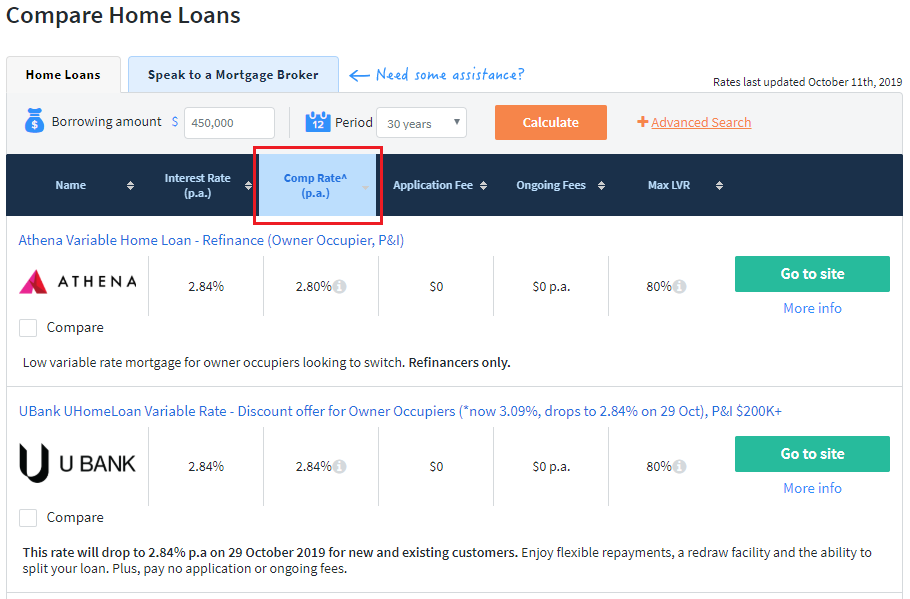 Finder home loan comparison: sort by Comparison Rate