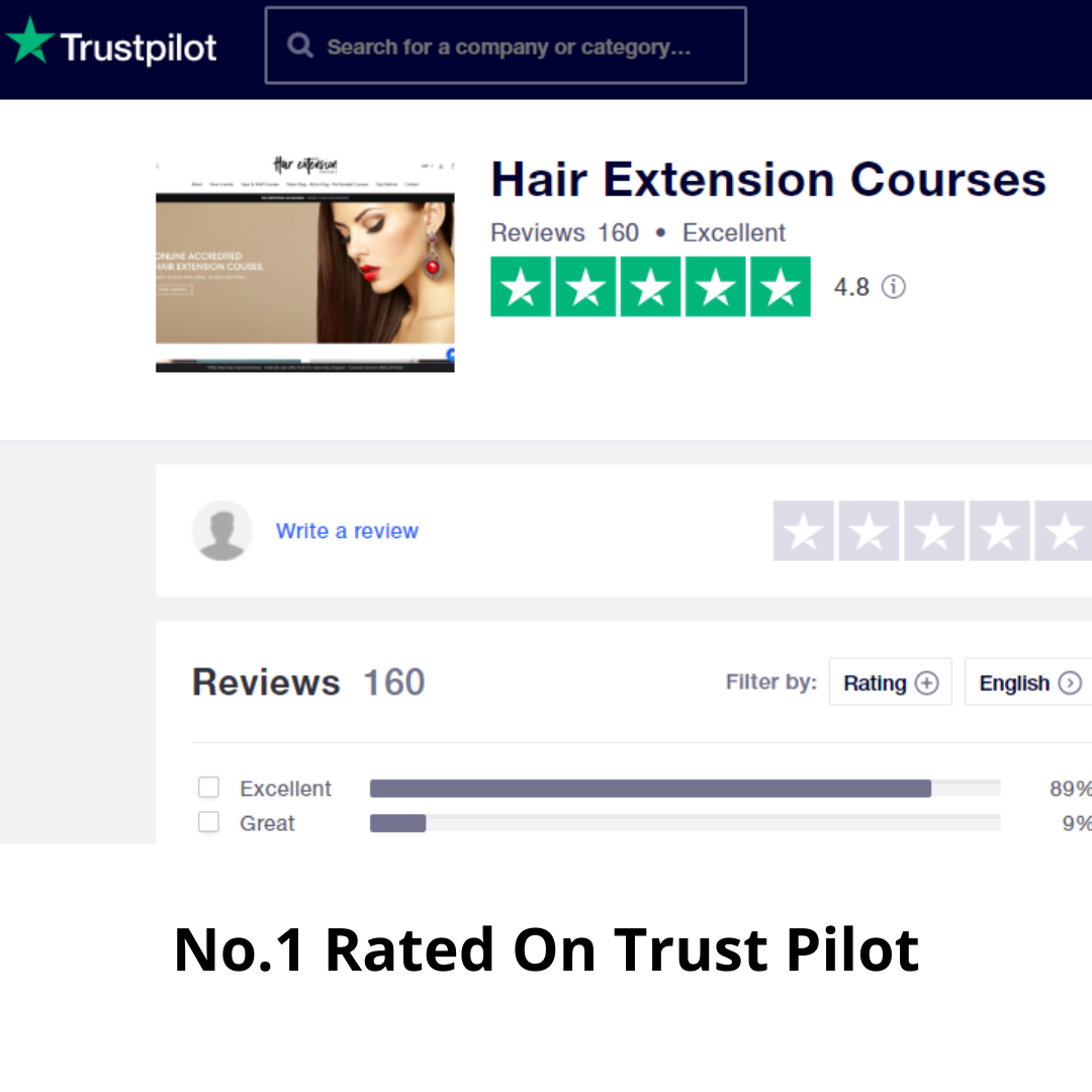 Nano Ring Hair Extensions Course (Australia)