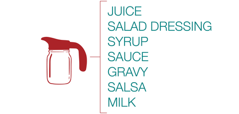 Graphic listing various uses of the Ergo Spout: Syrup, Salad Dressing, Milk, Sauce,