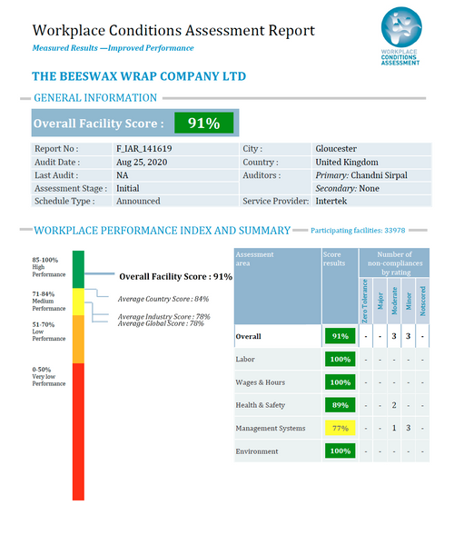 Image of WCA Workplace Audit - The Beeswax Wrap Co.