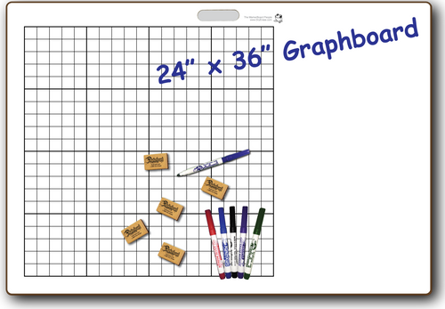 GRAPHBOARD DOUBLE SIDED DRY ERASE,  24