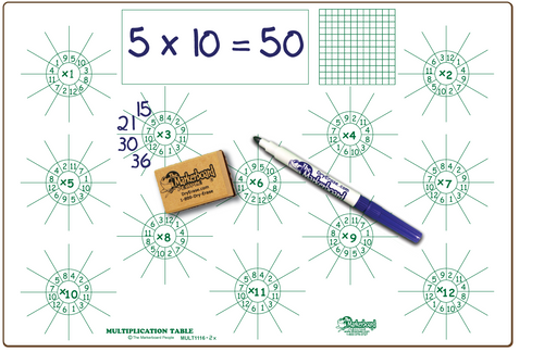 MULTIPLICATION DOUBLE SIDED DRY ERASE,  11