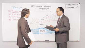 Framed MAGNETIC Dry Erase Boards with a 20 YEAR GUARANTEE
