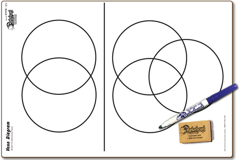 VENN DIAGRAMS DOUBLE SIDED DRY ERASE,  11